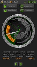 application smartphone heures d'ouverture du marché