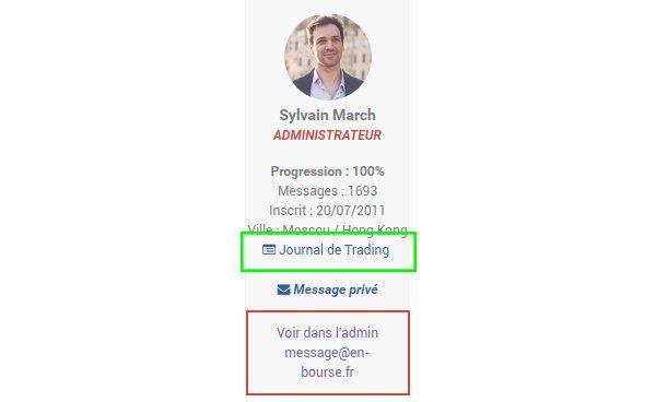 Lien journal de trading