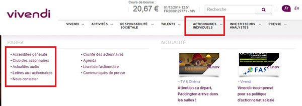 Actionnaires Vivendi