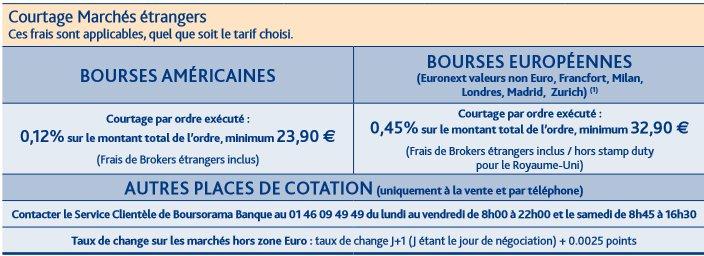 Tarifs Boursorama bourses étrangères et européennes