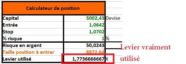 Calcul de la taille de votre position