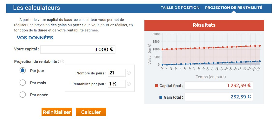 Calculer la rentabilité