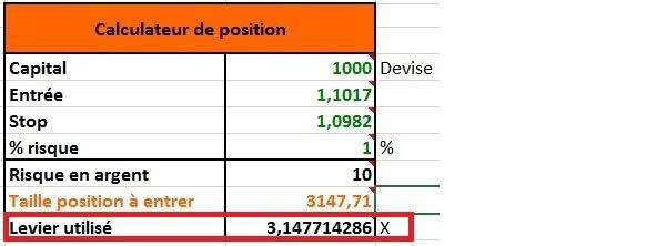 Calculateur de position et effet de levier