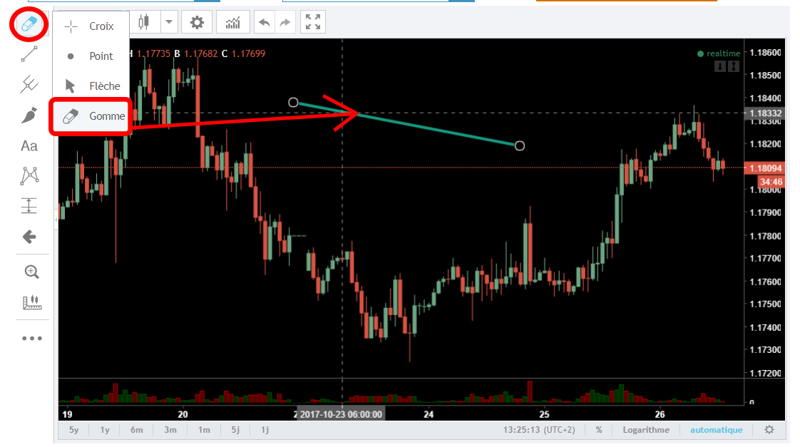 Gomme Trading View