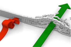 Quel rôle jouent les supports et résistances en analyse technique ?