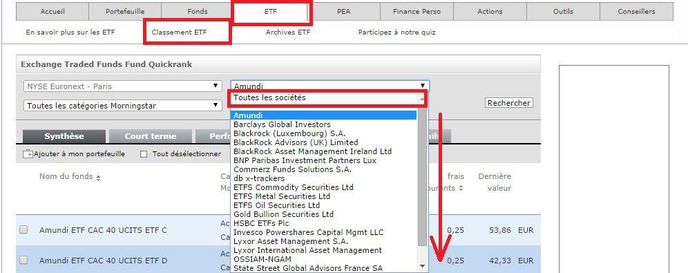 Société de gestion ETF
