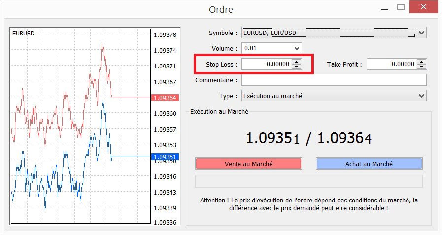 Stop Loss Eur/Usd