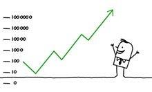 Comment acheter des actions ?