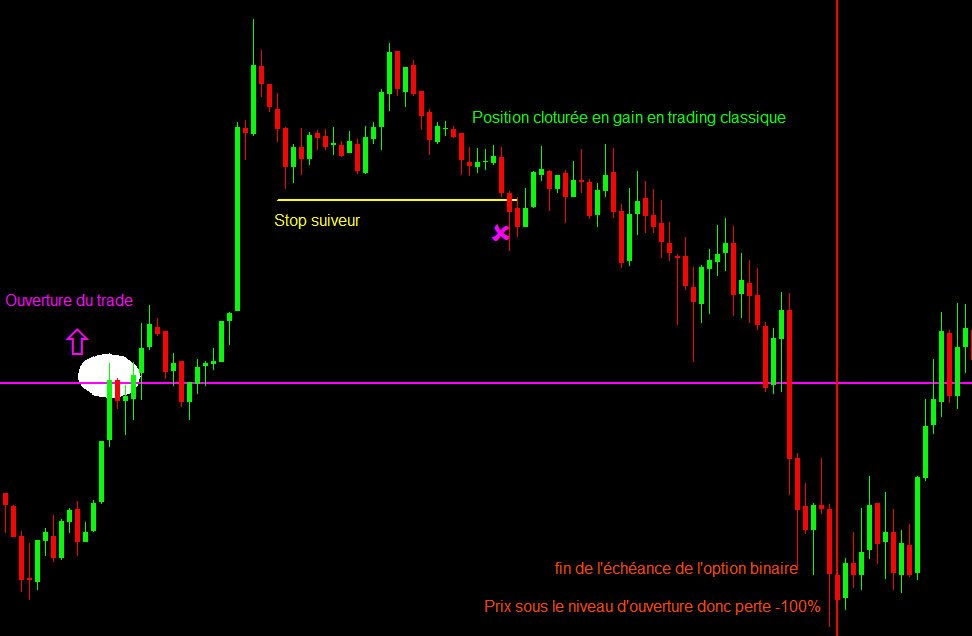 1 what is a binary option market share