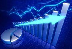 Résultats de Trading, mois de Septembre 2013 : +4,4%