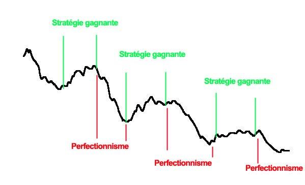 graphique equity curve