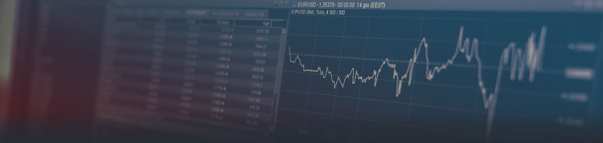 Graphique trading