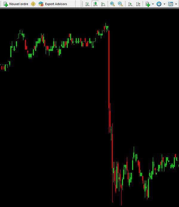 baisse trading