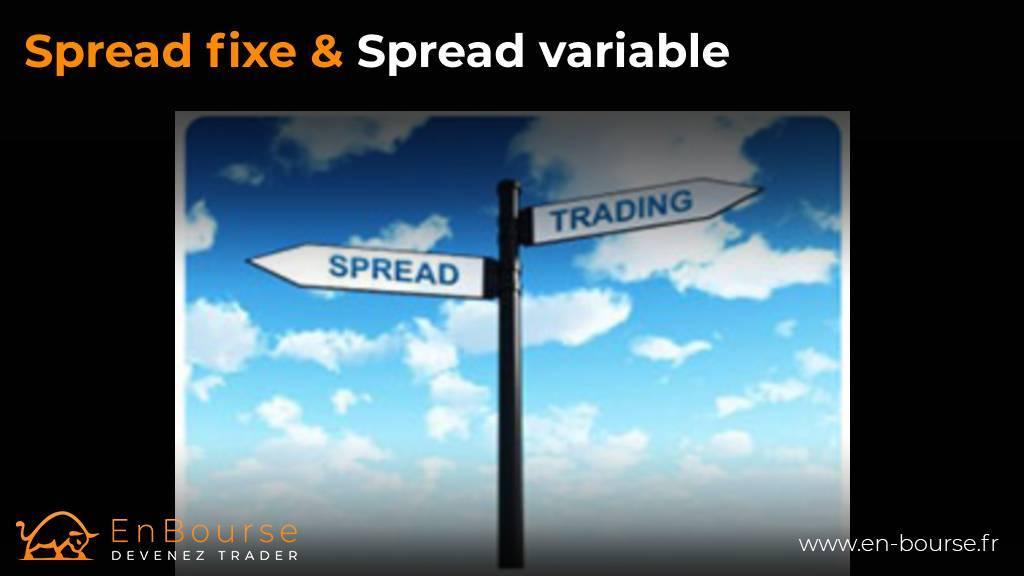 Panneau de direction spread et trading