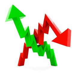 peu de volatilité