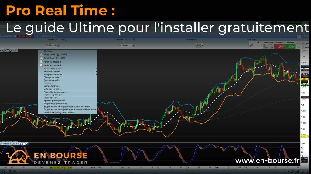 Interface de Pro Real Time - PRT