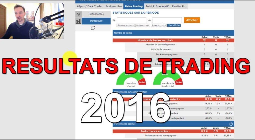 resultats2016