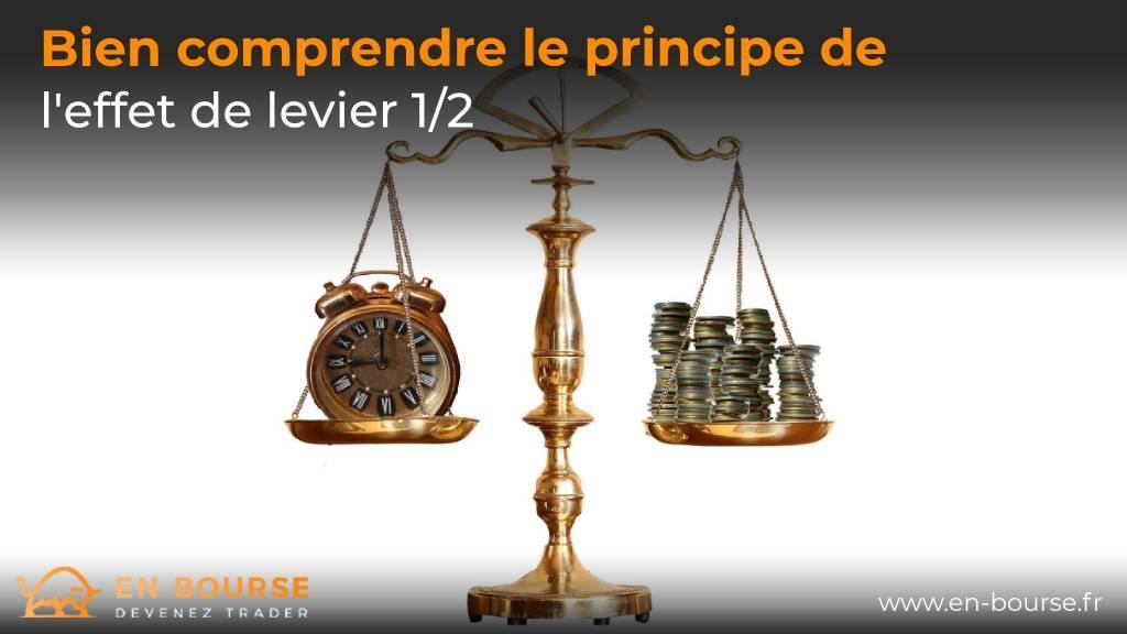 Balance avec côté gauche le temps et côté droit de la monnaie