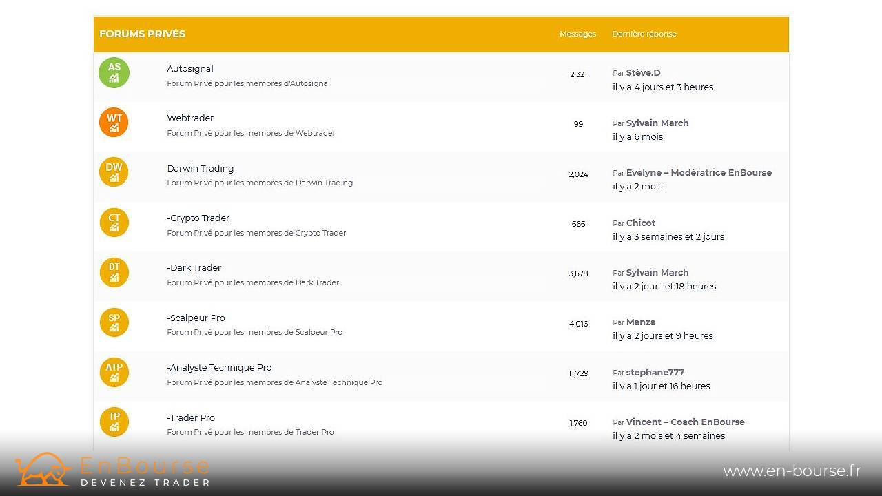 Page d'accueil du forum EnBourse