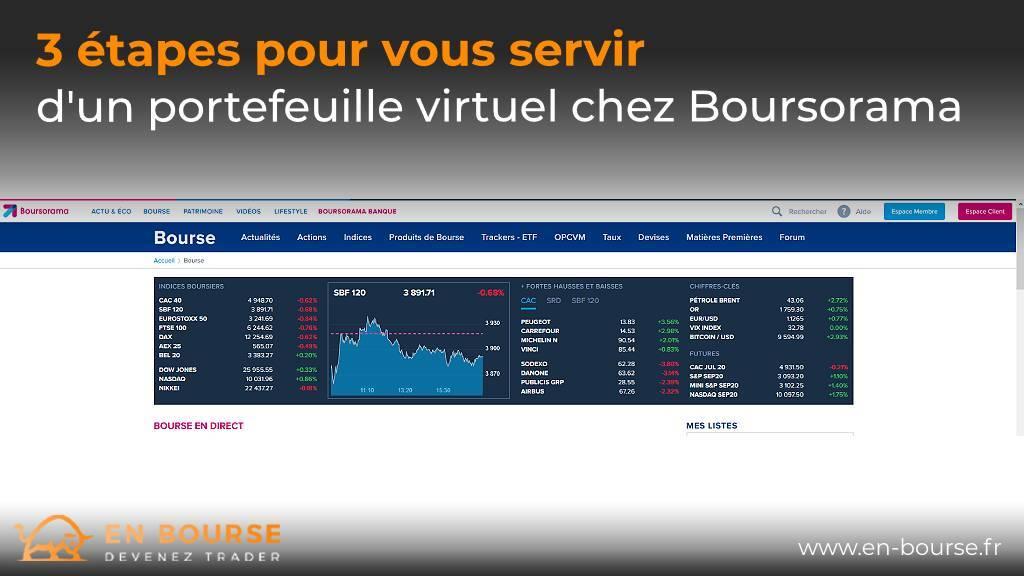 Interface visiteur du site Boursorama