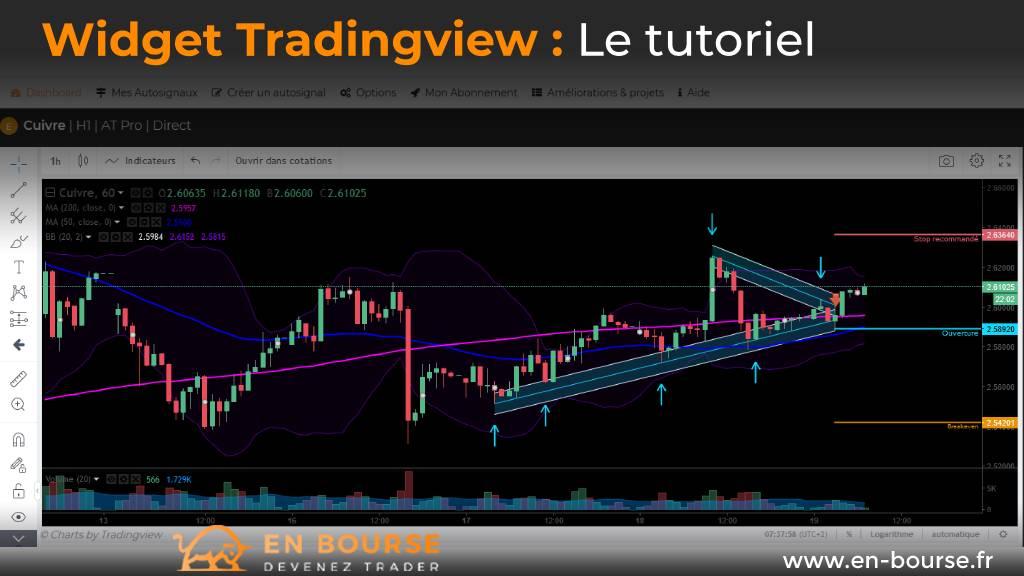 Outil tradingview d'Autosignal V3