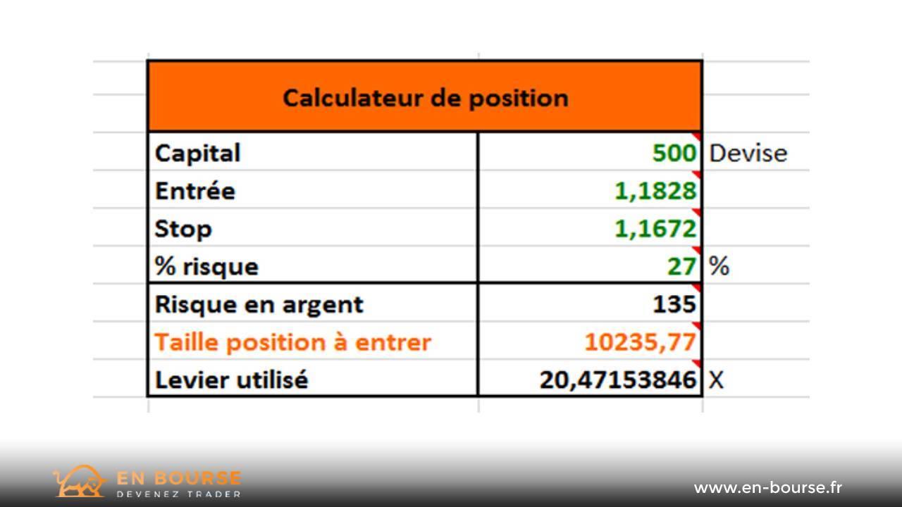 Calculateur de position EnBourse Excel