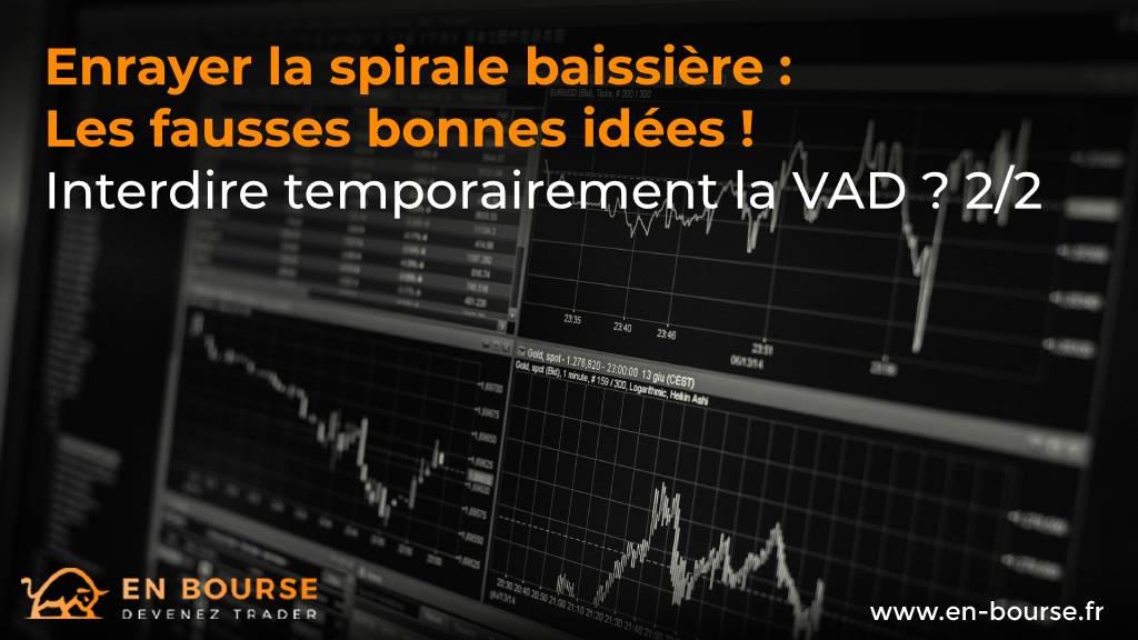 Plateforme de trading pour l'analyse graphique