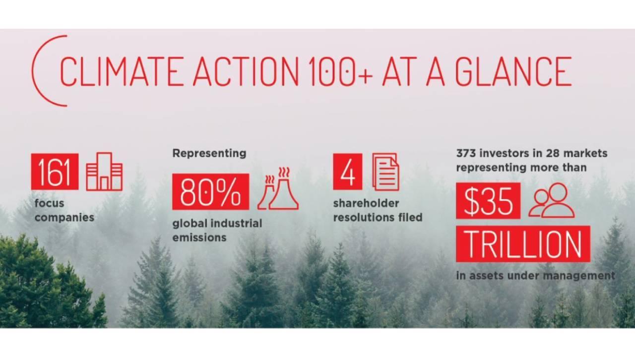 Infographie de la Coalition Climate Change 100+