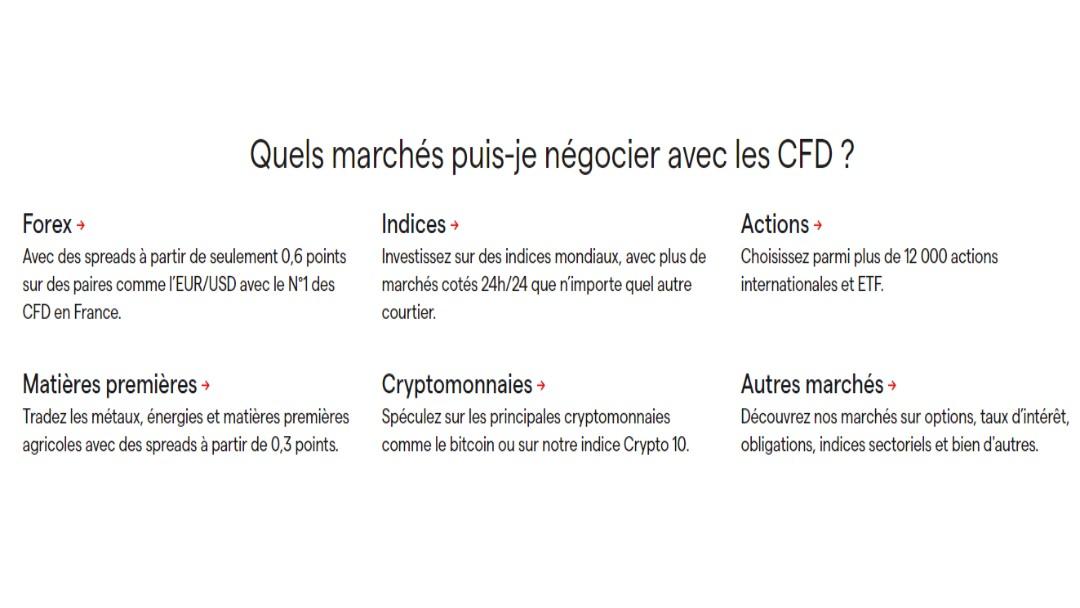 Exemples CFD sur IG