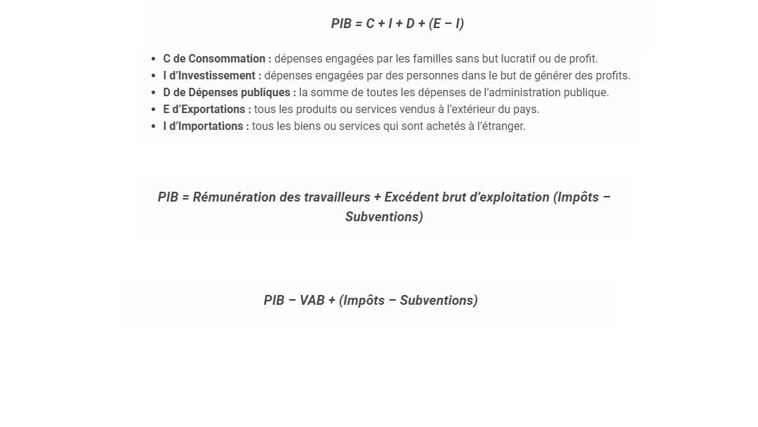 Les différentes formules de calcul du PIB