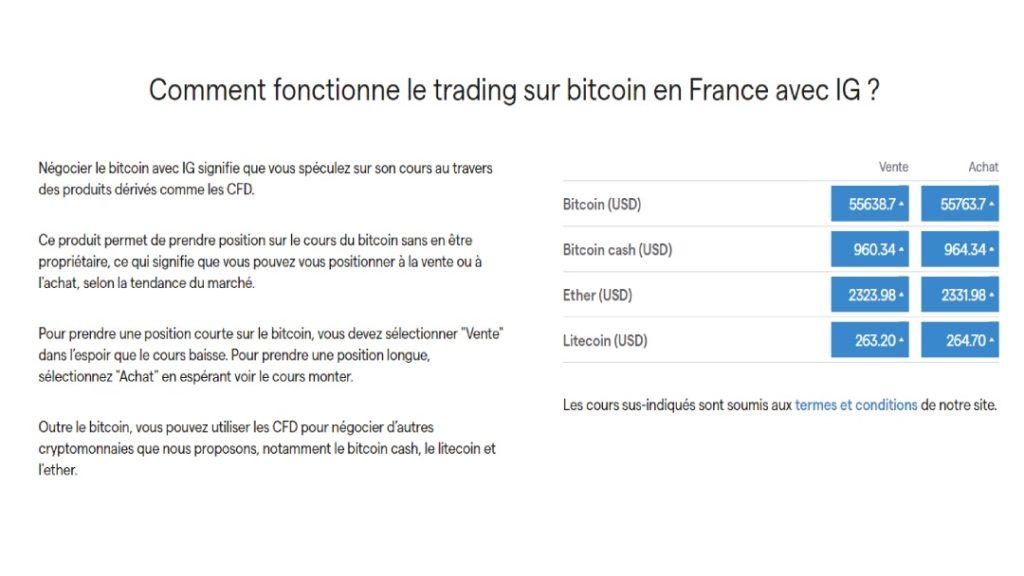 Trading du bitcoin avec des CFD sur IG