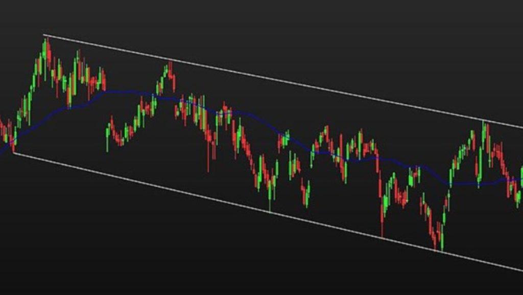 Exemple graphique de rebonds sur droite de tendance