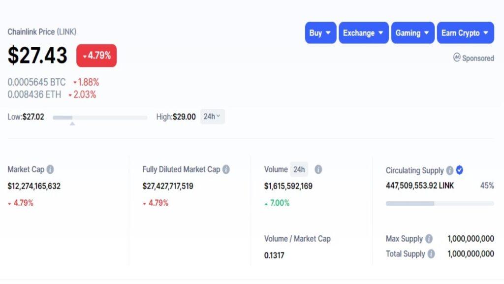 Détails de l'offre et de la capitalisation de la cryptomonnaie LINK sur Coinmarketcap