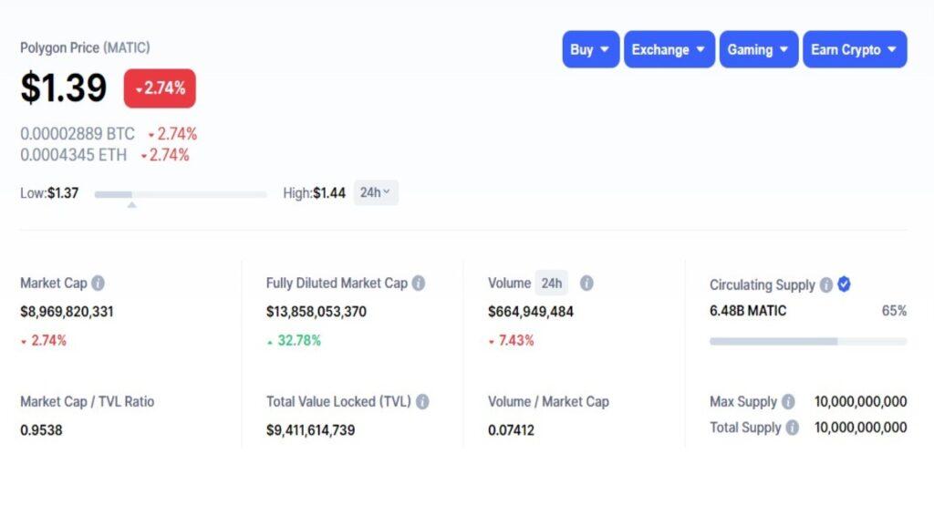 Caractéristiques offre et capitalisation du MATIC sur Coinmarketcap